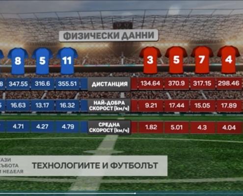 Statistics Visualisation